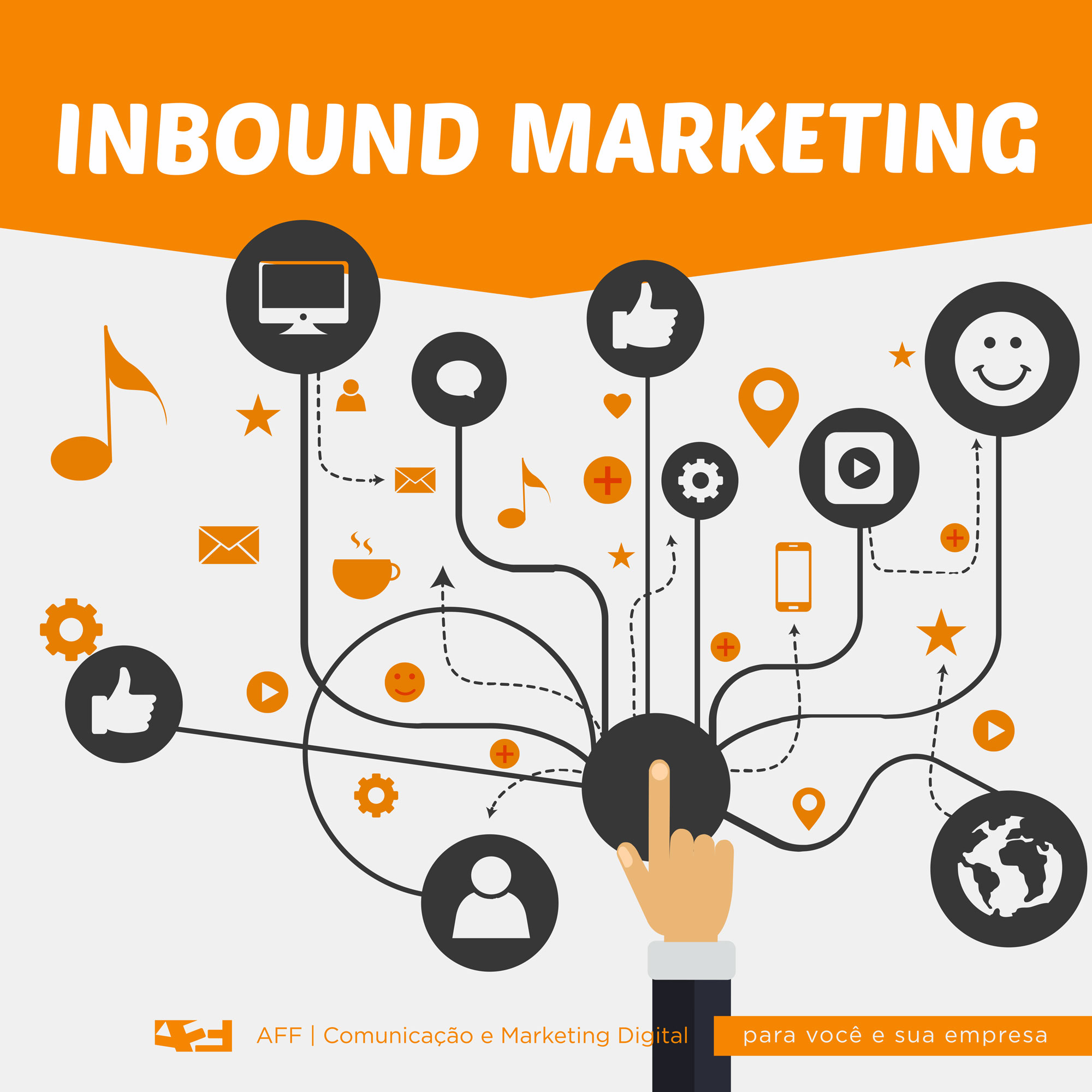 Inbound marketing, imagem meramente ilustrativa